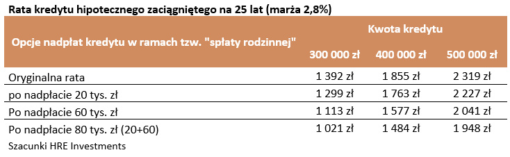 2021 09 30 tabela 1.png